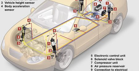 Kaibintech Auto Rubber-Air-Suspension System